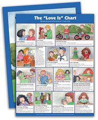 The Love Is Chart